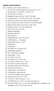 Byaboken -innehållsförteckning